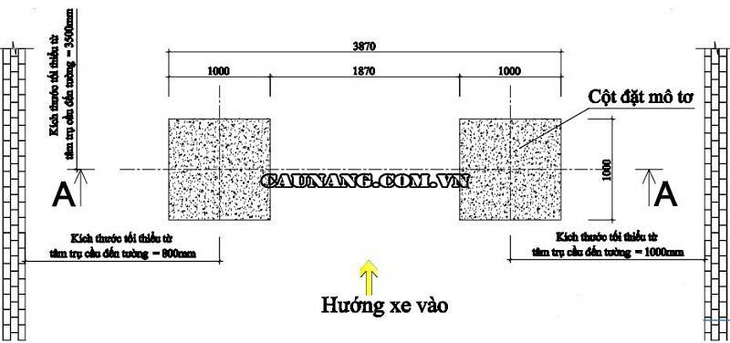 Thợ kỹ thuật cần đào hố móng đúng theo tỉ lệ kích thước