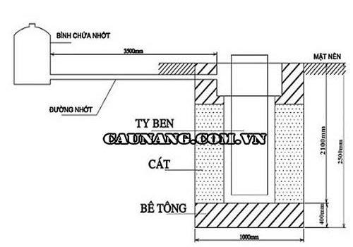 Cách lắp đặt cầu nâng 1 trụ cho các tiệm rửa xe ô tô