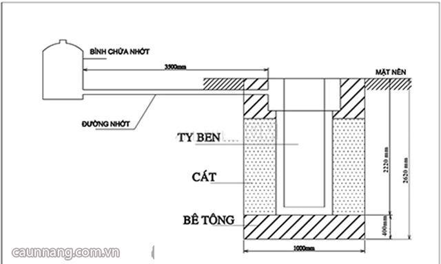 Bản vẽ móng cầu nâng 1 trụ lắp nền của Việt Nam