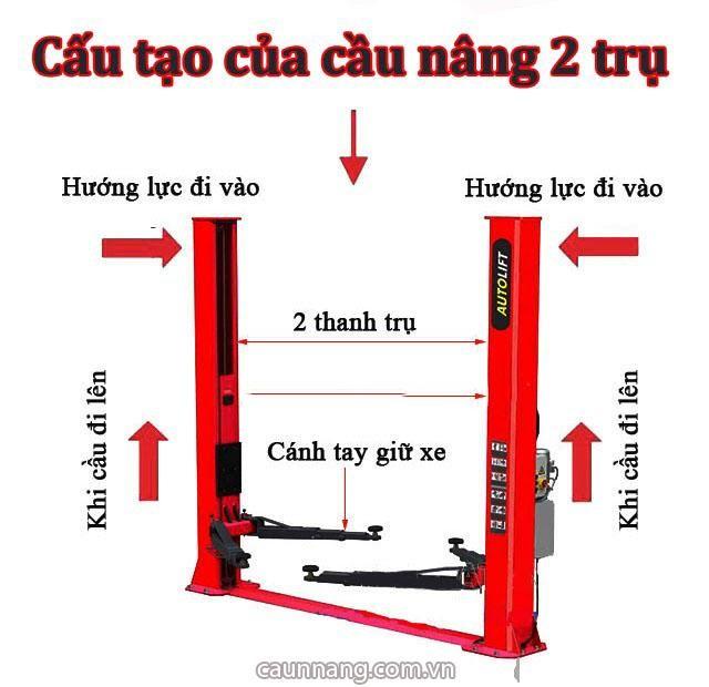 Cấu tạo chính của cầu nâng 2 trụ ô tô gồm có trụ cầu nâng, 2 cánh tay