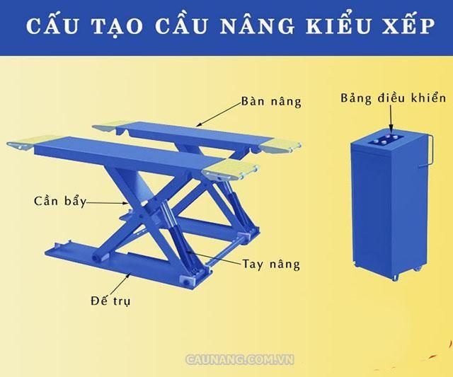 cấu tạo của cầu nâng cắt kéo/ cầu nâng kiểu xếp